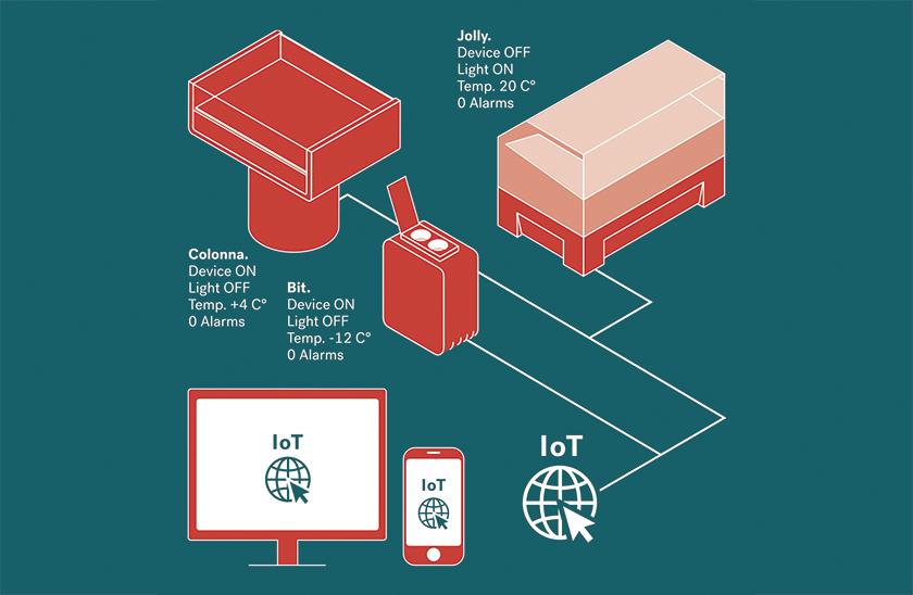 IoT Remote Manager per monitorare e gestire a distanza tutti i prodotti refrigerati